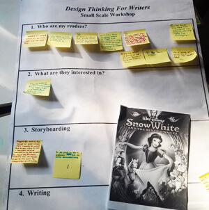 Design Thinking for writing thumb